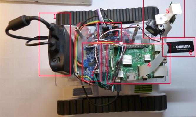 PiRobot - Vue du dessus