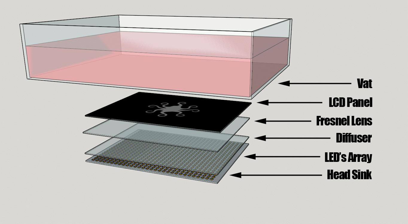 SLA-Principe-LCD