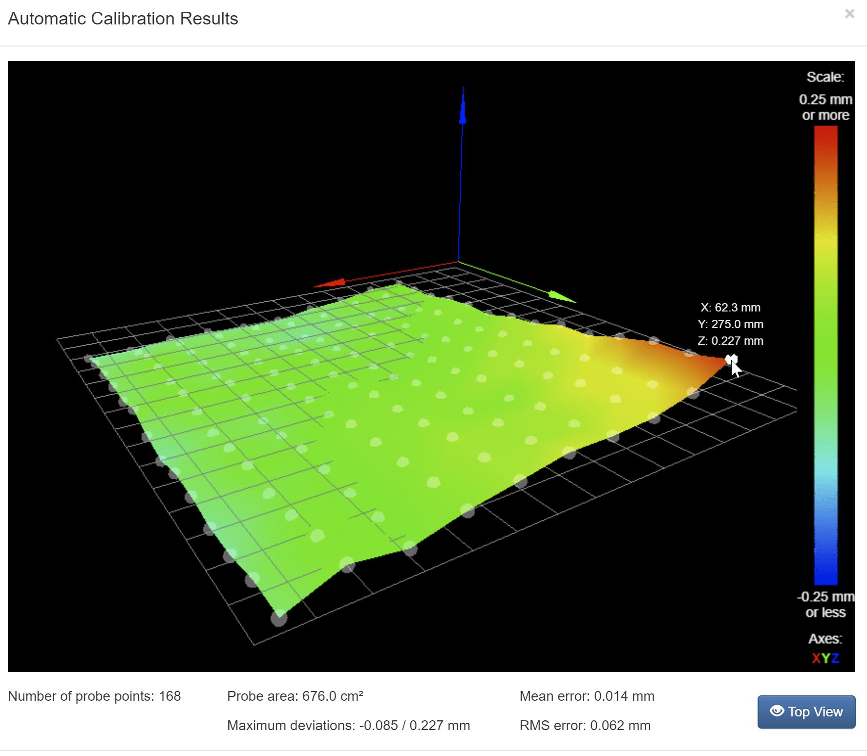 Résultats de la prise de point par un BLTouch sur une carte Duet3D sur un plateau de 300x300mm.